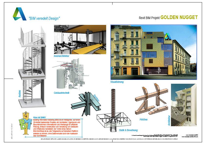 Deckblatt Architektur